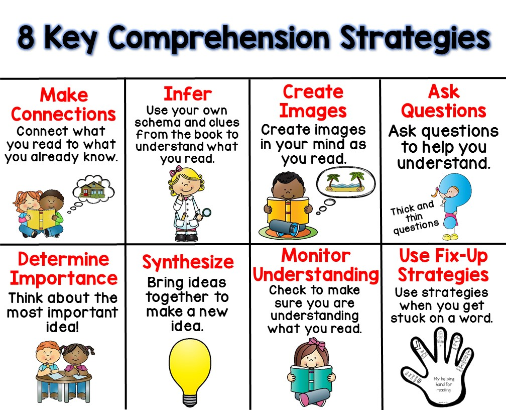 - 8 Key Comprehension Strategies {Freebie}